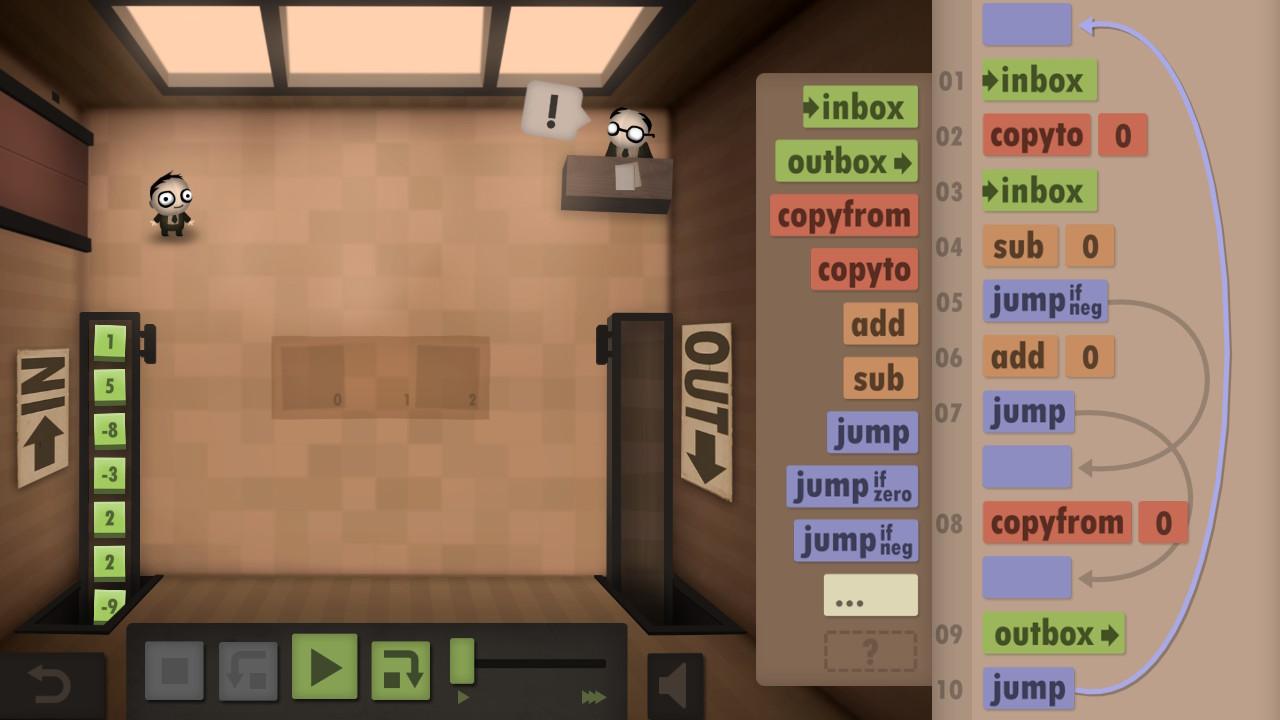 human resource machine equalization room